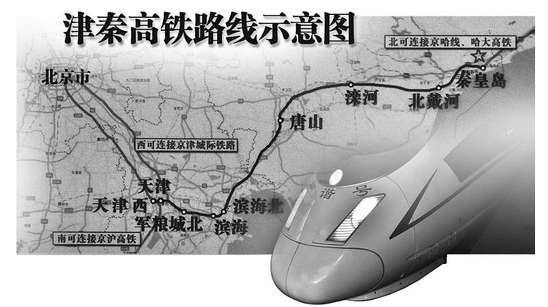 津秦高铁开通 津秦高铁贯通三大经济区 资料