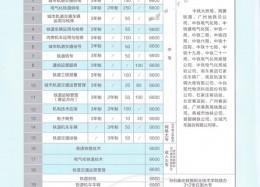 石家庄铁路技校2014年招生简章图
