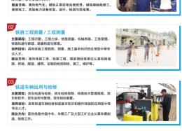 石家庄铁路学校2020年招生专业介绍(图)