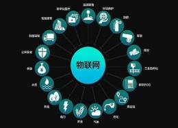 物联网技术应用专业介绍