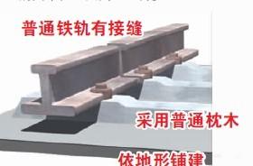 普通轨道结构 石武客专河北段铺轨完成 石家庄铁路 第1张