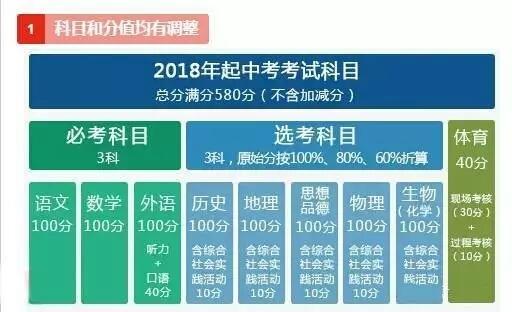 石家庄铁路技校2018年中考新政 石铁技校关注:2018年中考新规 教育资讯