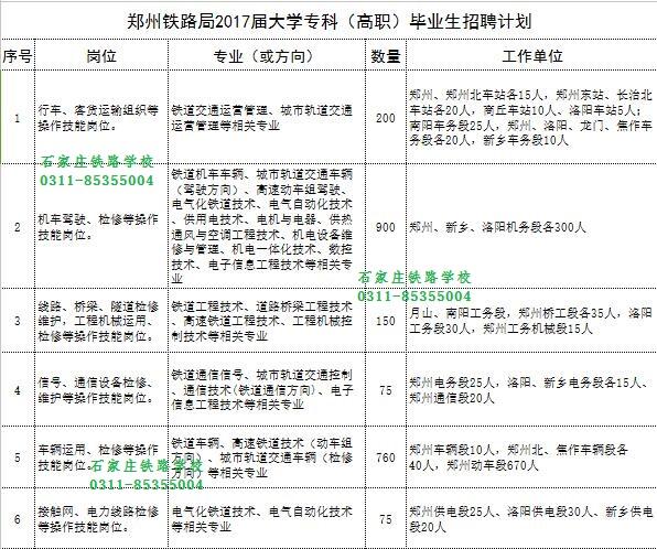 石家庄铁路技校郑州铁路局招聘 郑州铁路局2017招聘 就业信息