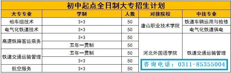 石家庄铁路技校2017年大专班招生计划 石家庄铁路学校2017年秋季招生计划 招生信息