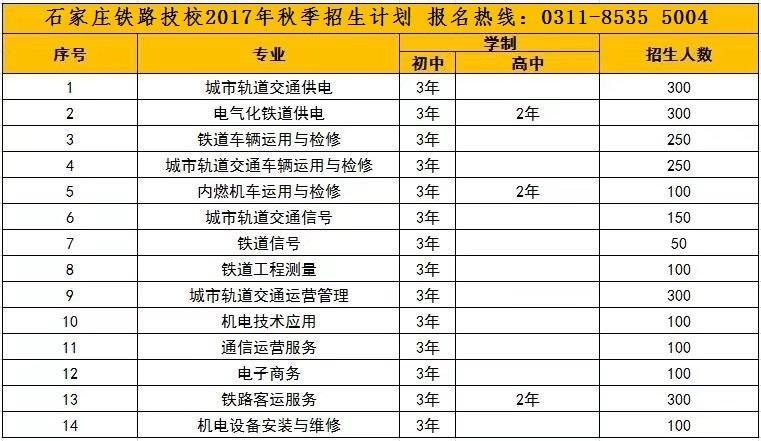 石家庄铁路技校2017年秋季招生计划 铁路技校2017五一假期安排 教育资讯 第1张