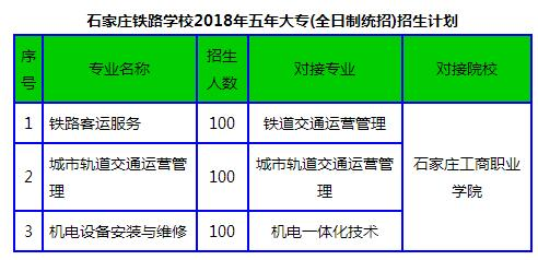 石家庄铁路学校五年制大专 石家庄铁路技校2018年五年大专介绍 招生信息 第1张