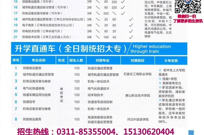 石家庄铁路学校大专招生 石家庄铁路技校2019年招生有哪些专业? 招生信息 第2张