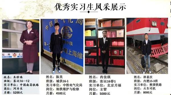 石家庄铁路学校就业学生展示 学校图片 第7张