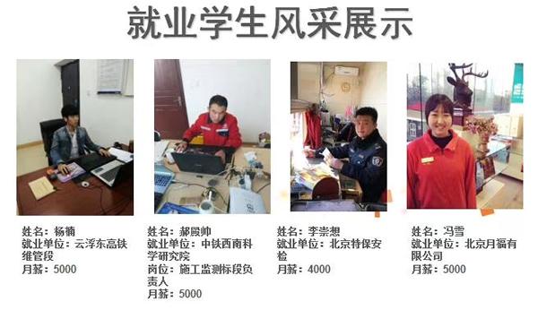 石家庄铁路学校就业学生展示 学校图片 第6张