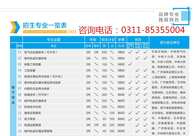 石家庄铁路学校招生专业 2019年秋石家庄铁路学校招生简章(图) 学校图片 第3张