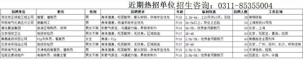 10月14日就业单位汇总 石家庄铁路技工学校10月14日就业单位汇总 就业信息