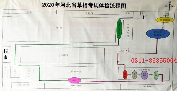 石家庄铁路学校单招体检安排 石家庄铁路技校2020年升学班体检会议安排 铁路学校