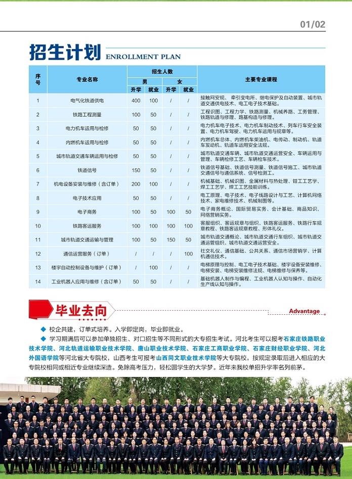 石家庄铁路职业技工学校招生简章 石家庄铁路职业技工学校2021年招生简章图片 学校图片 第3张