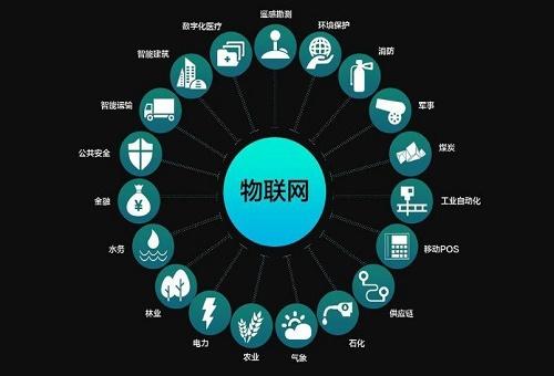 物联网技术应用专业介绍 物联网技术应用专业介绍 中专中技
